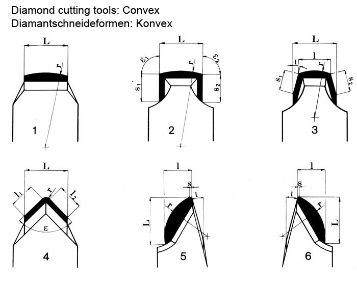 Zeichnung - Diamant-Schneidformen: Konvex Typ 1